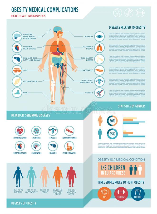 BMI health chart